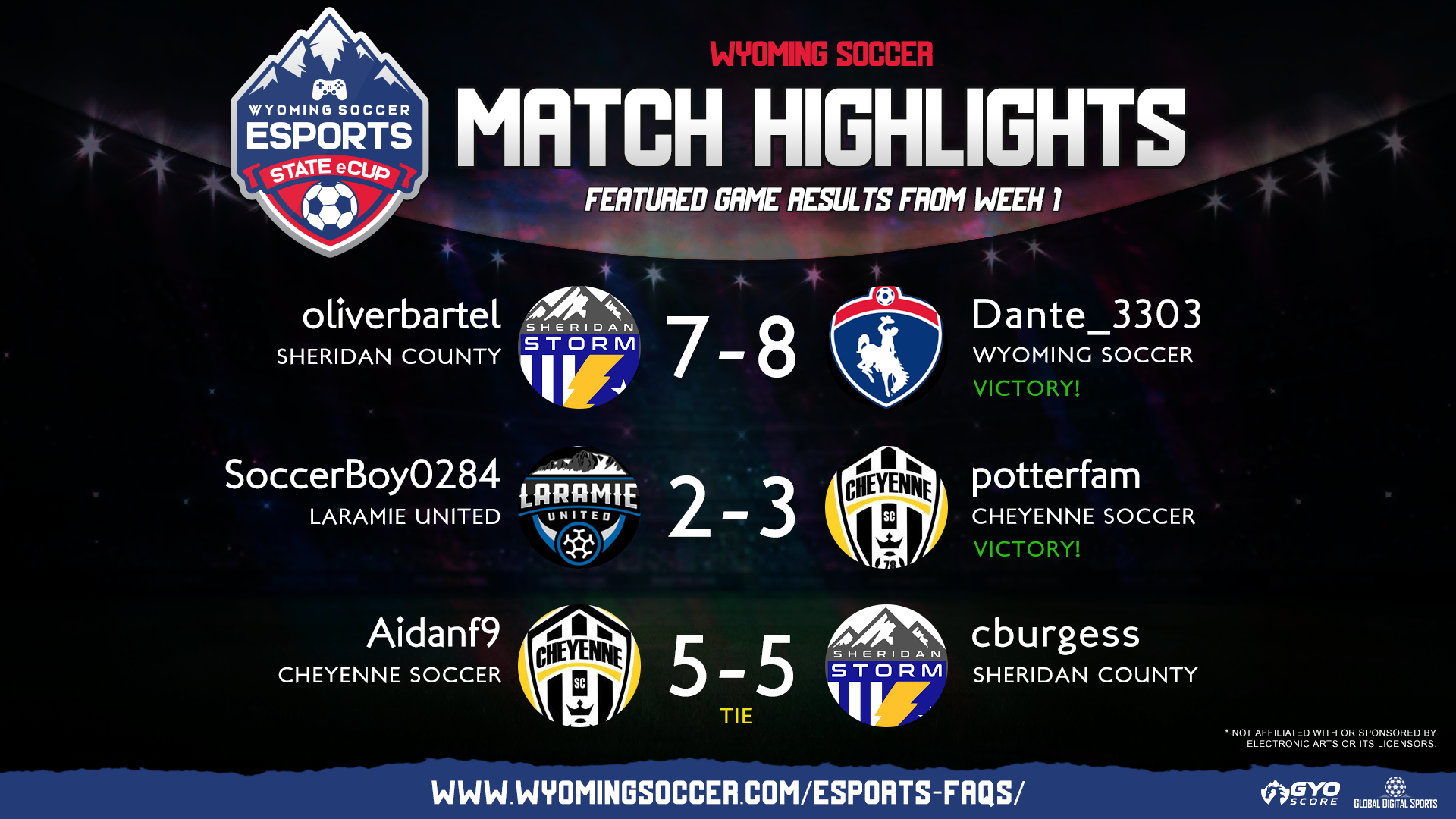 Mid-Week Results Feature Image